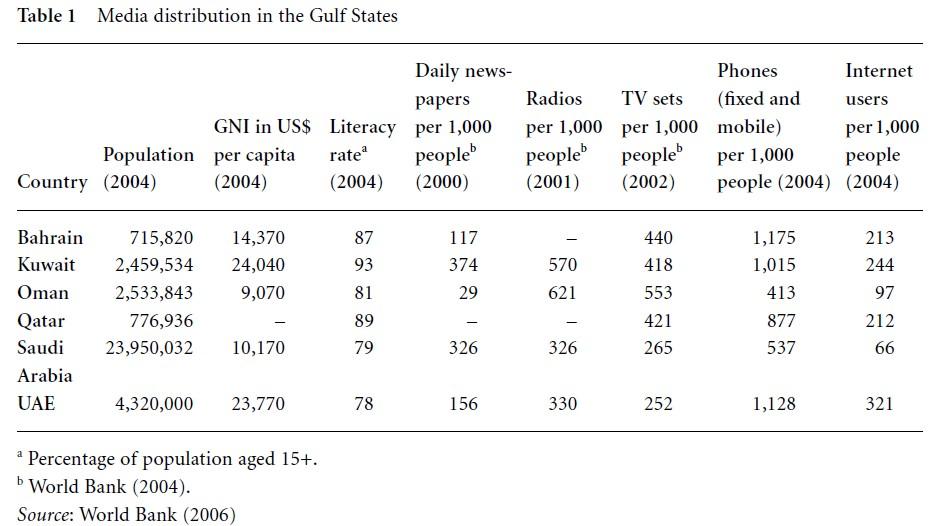 Gulf States Media Systems tab 1